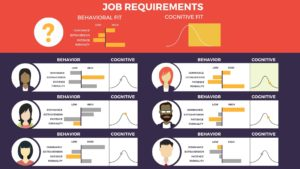 predictive-index-behavioral-assessment-work